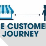 Delivering superior customer experiences
