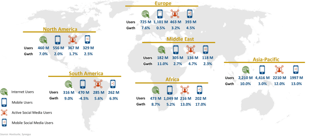 digital channel used around the world